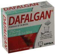 DAFALGAN 250 mg Poudre effervescente pour solution buvable B/12 à QUINCAMPOIX